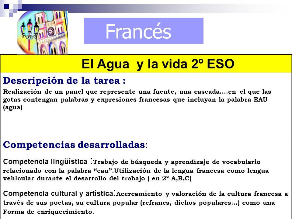 Francés El Agua y la vida 2º ESO Descripción de la tarea : Realización de un panel que represente una fuente, una cascada....en el que las gotas conte