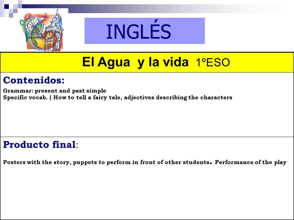 INGLÉS El Agua y la vida 1ºESO Contenidos: Grammar: present and past simple Specific vocab. ( How to tell a fairy tale, adjectives describing the char