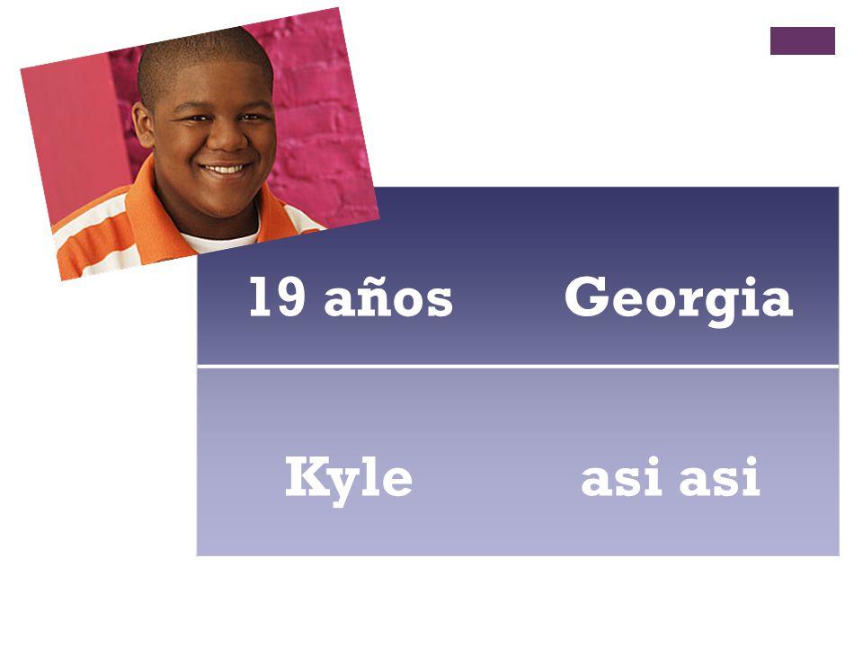 19 años Georgia Kyleasi