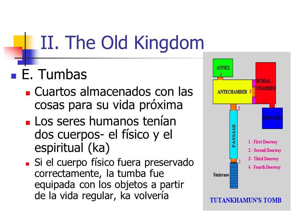 II. The Old Kingdom E. Tumbas Cuartos almacenados con las cosas para su vida próxima Los seres humanos tenían dos cuerpos- el físico y el espiritual (