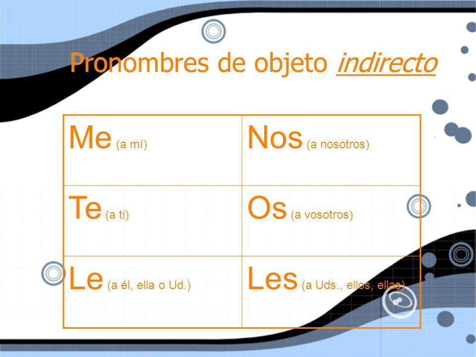 Keep le or les even if it is clarified (as in #s 1 & 3) 1.Yo le doy el coche a ella.