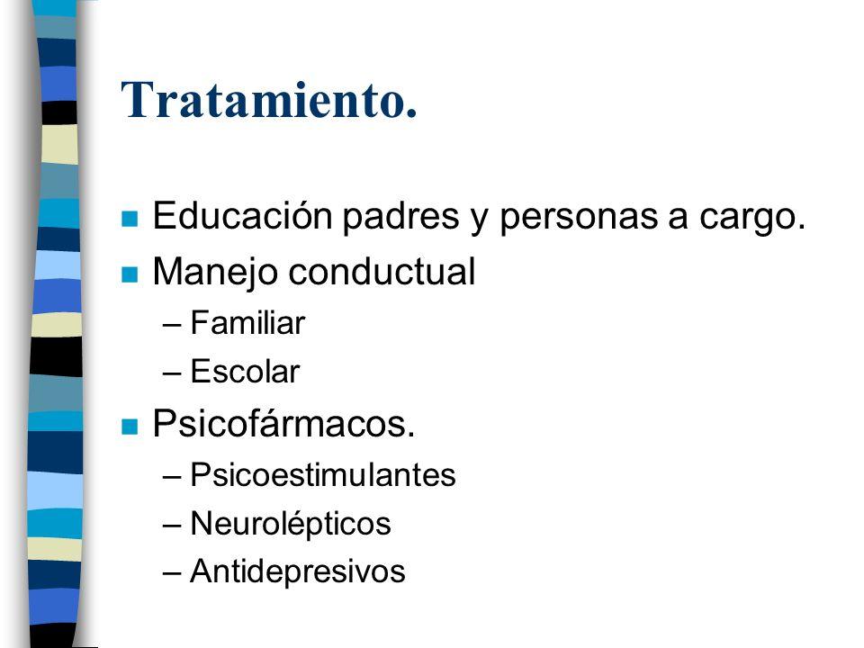 Tratamiento. n Educación padres y personas a cargo. n Manejo conductual –Familiar –Escolar n Psicofármacos. –Psicoestimulantes –Neurolépticos –Antidep