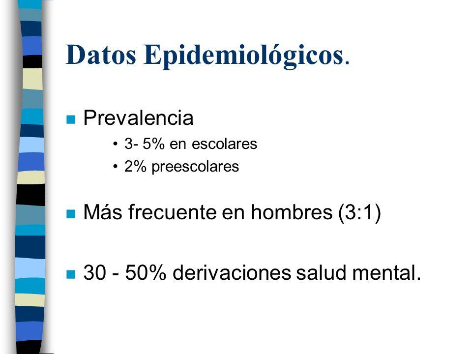 Datos Epidemiológicos. n Prevalencia 3- 5% en escolares 2% preescolares n Más frecuente en hombres (3:1) n 30 - 50% derivaciones salud mental.