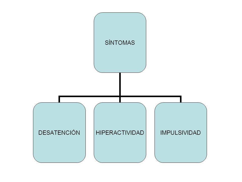 SÍNTOMAS DESATENCIÓNHIPERACTIVIDADIMPULSIVIDAD