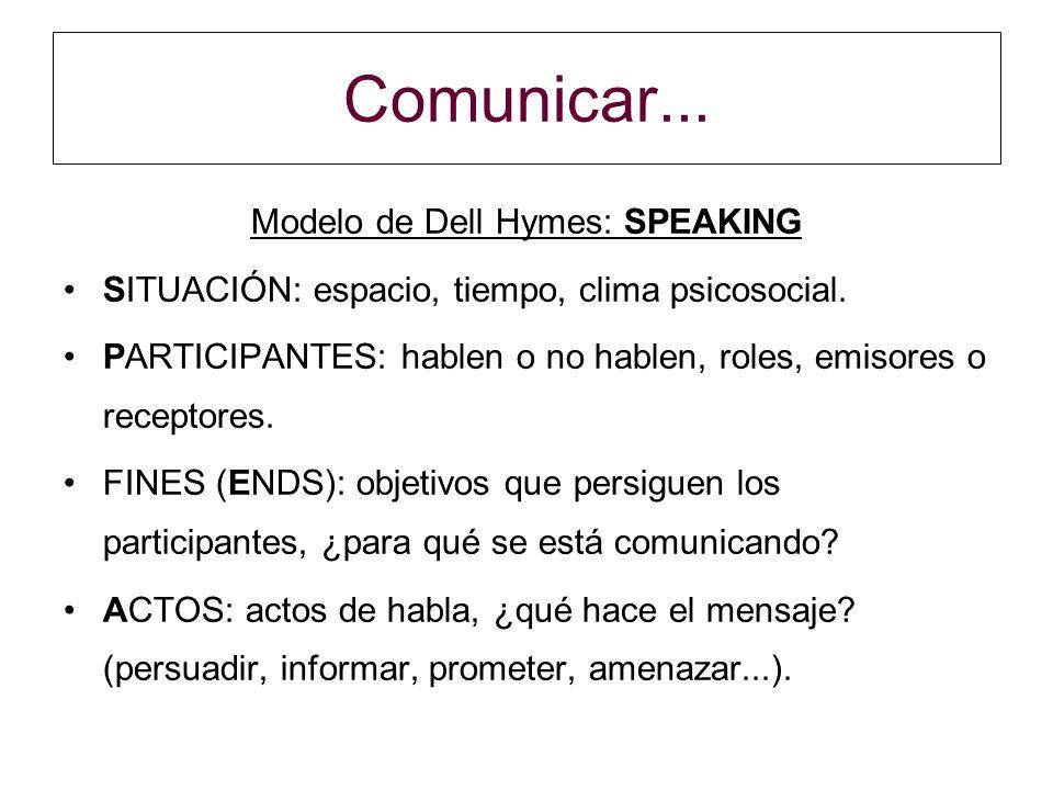 Comunicar... Modelo de Dell Hymes: SPEAKING SITUACIÓN: espacio, tiempo, clima psicosocial. PARTICIPANTES: hablen o no hablen, roles, emisores o recept