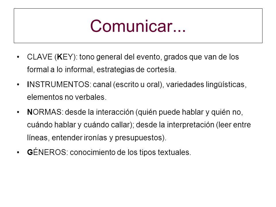 Comunicar... CLAVE (KEY): tono general del evento, grados que van de los formal a lo informal, estrategias de cortesía. INSTRUMENTOS: canal (escrito u
