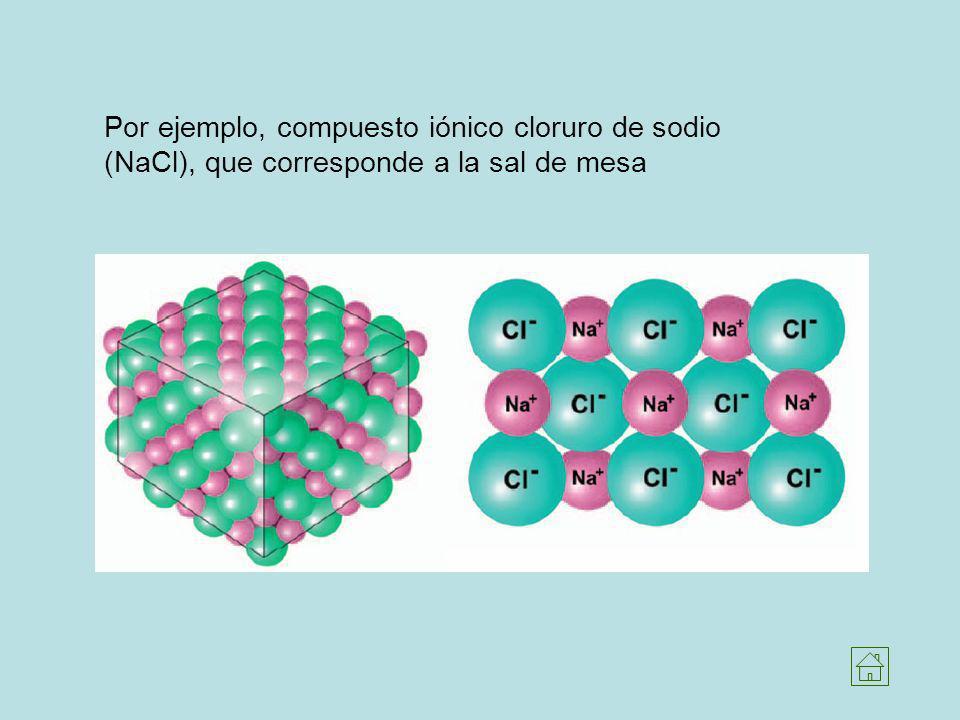 Por ejemplo, compuesto iónico cloruro de sodio (NaCl), que corresponde a la sal de mesa