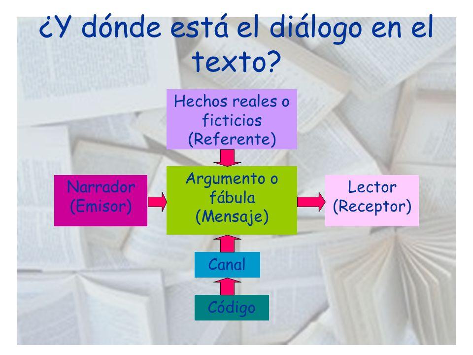 ¿Y dónde está el diálogo en el texto? Narrador (Emisor) Argumento o fábula (Mensaje) Lector (Receptor) Hechos reales o ficticios (Referente) Canal Cód