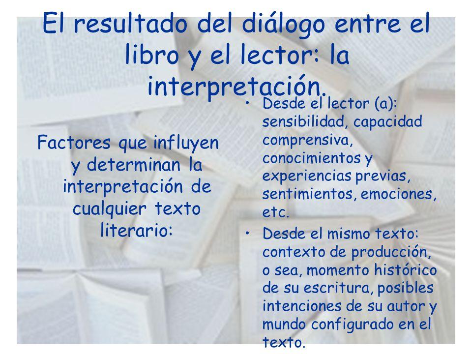 El resultado del diálogo entre el libro y el lector: la interpretación. Factores que influyen y determinan la interpretación de cualquier texto litera