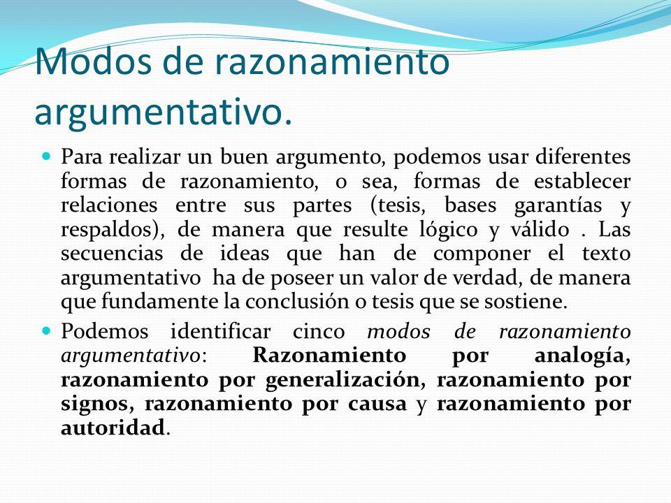 Razonamiento por analogía Consiste en establecer relaciones de semejanza entre dos realidades u objetos.