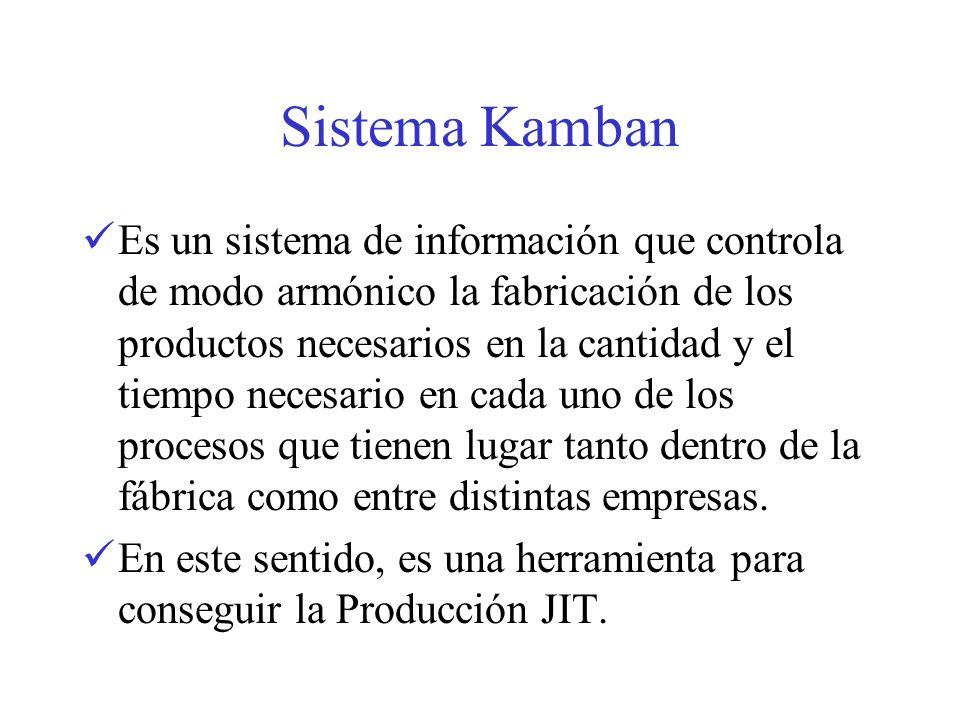Sistema Kamban Es un sistema de información que controla de modo armónico la fabricación de los productos necesarios en la cantidad y el tiempo necesa