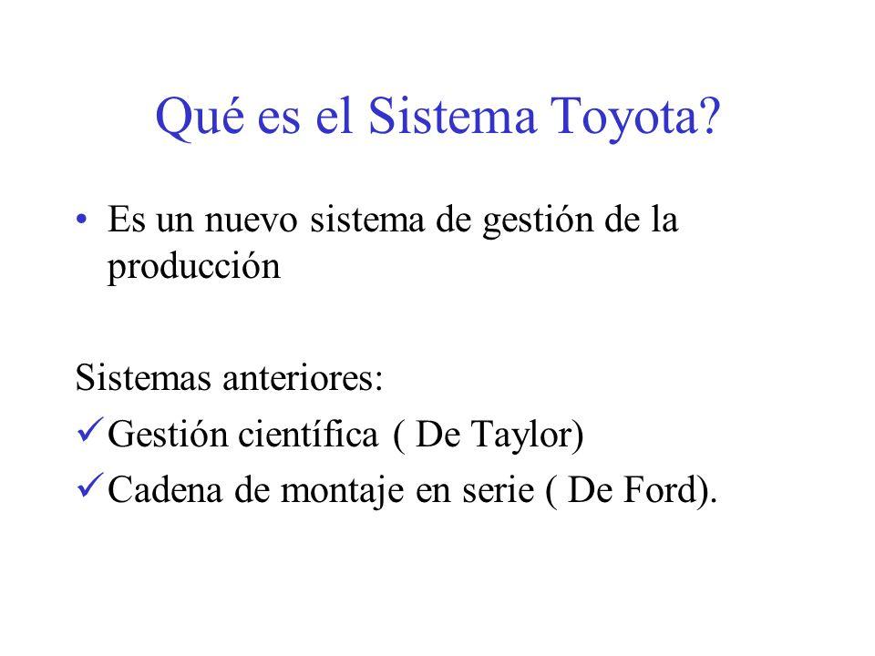 Qué es el Sistema Toyota? Es un nuevo sistema de gestión de la producción Sistemas anteriores: Gestión científica ( De Taylor) Cadena de montaje en se