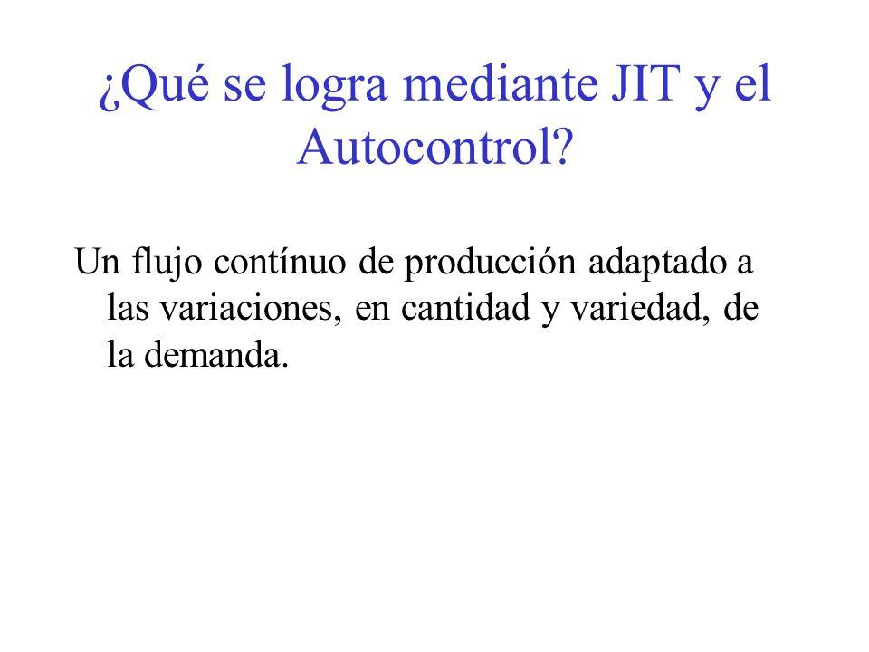 ¿Qué se logra mediante JIT y el Autocontrol? Un flujo contínuo de producción adaptado a las variaciones, en cantidad y variedad, de la demanda.