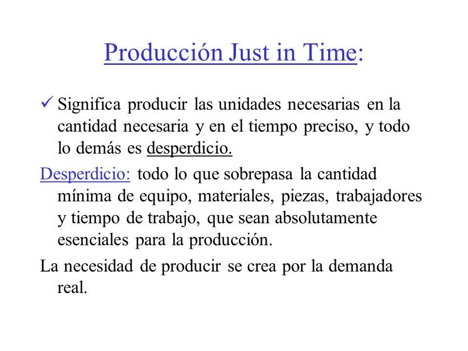 Producción Just in Time: Significa producir las unidades necesarias en la cantidad necesaria y en el tiempo preciso, y todo lo demás es desperdicio. D