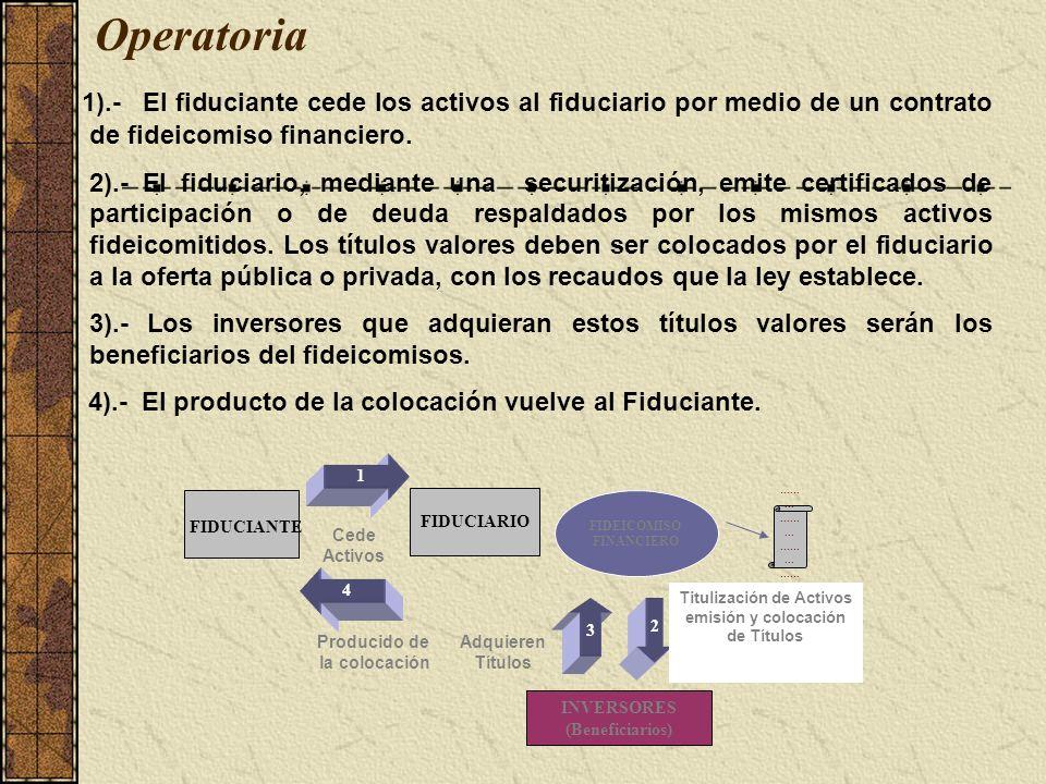 Operatoria 1).- El fiduciante cede los activos al fiduciario por medio de un contrato de fideicomiso financiero. 2).- El fiduciario, mediante una secu