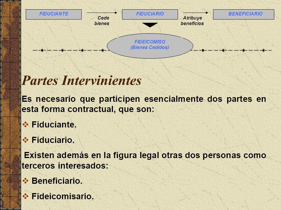 Partes Intervinientes Es necesario que participen esencialmente dos partes en esta forma contractual, que son: Fiduciante. Fiduciario. Existen además