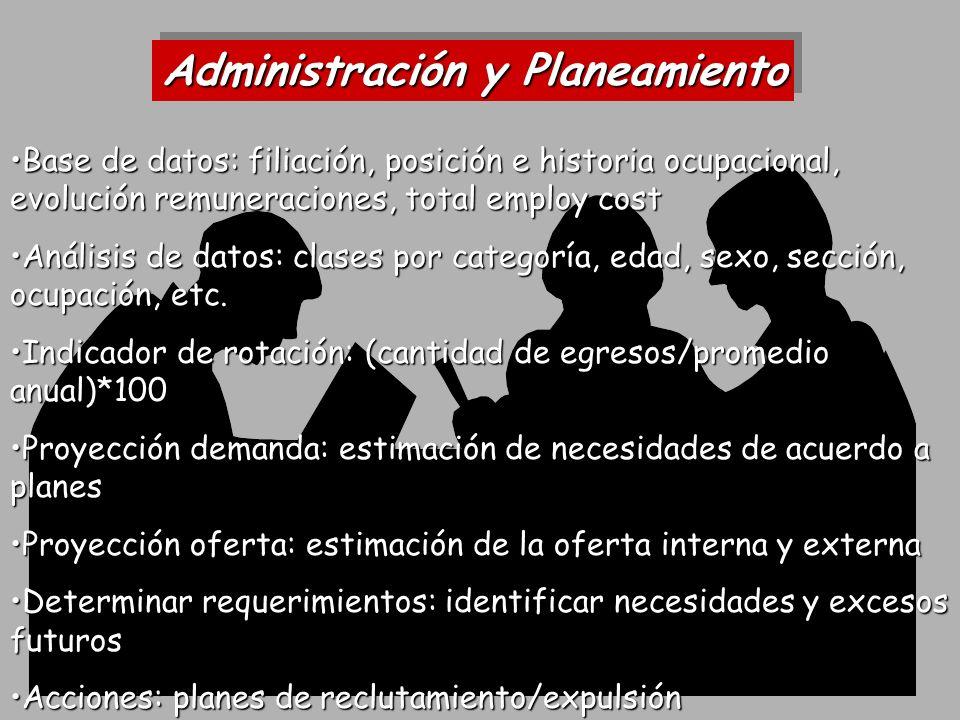 Administración y PlaneamientoAdministración y Planeamiento Obtención e incorporación de personalObtención e incorporación de personal Gestión del dese