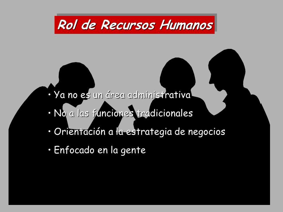 Gerenciar los recursos humanos.
