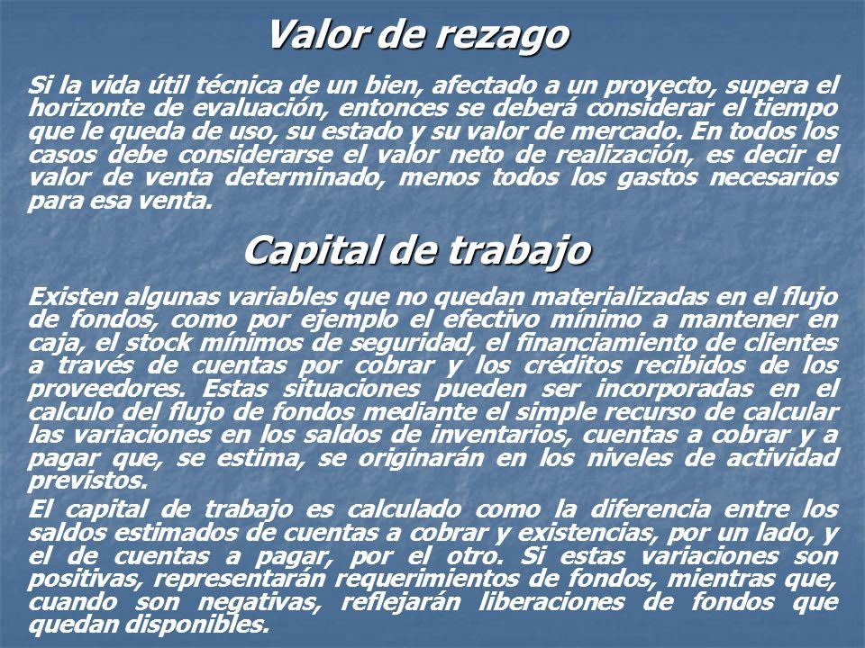 Facturación NetaIVA FacturadoImporte a cobrar/pagar Ventas (Expor.)200- Compras(100)(21)(121) Saldo100(21)79 Otro caso en donde el IVA puede generar u