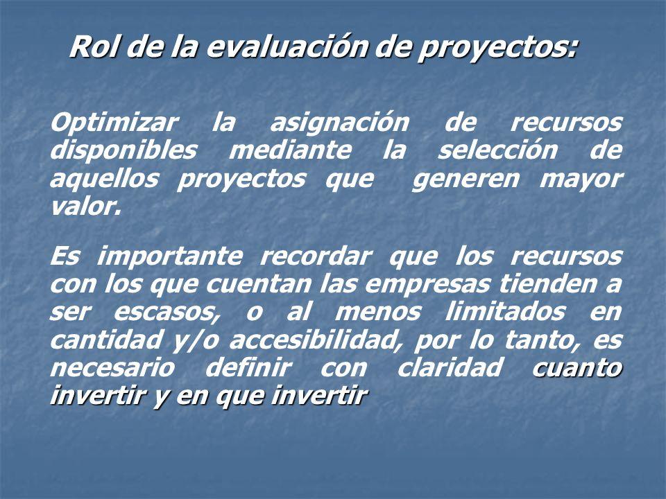Introducción: Desde hace ya muchos años la evaluación económica financiera se ha convertido en un análisis fundamental a la hora de evaluar la conveni