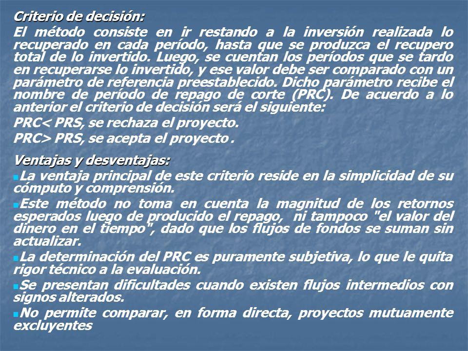 Período de repago simple (PRS) m El período de repago, también llamado período de recupero o payback, puede ser definido como el lapso necesario para