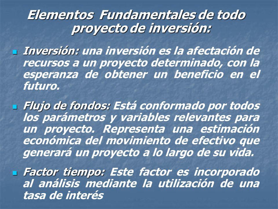 Toda evaluación deberá resolver algunas las siguientes cuestiones: Establecer si un proyecto es conveniente, o no, y el momento óptimo para ejecutarlo
