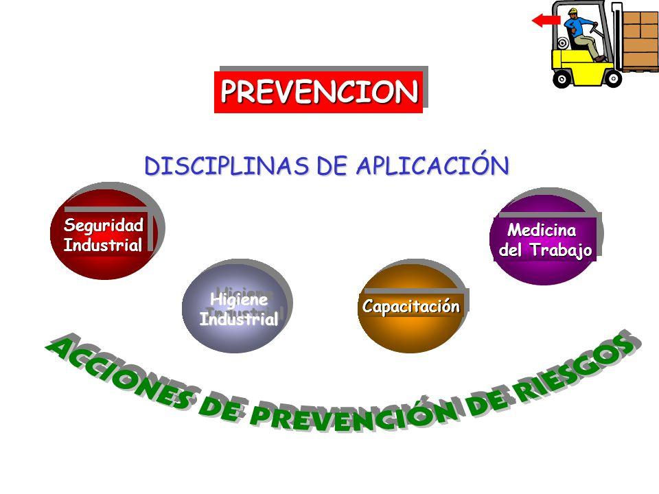 CapacitaciónCapacitación SeguridadIndustrialSeguridadIndustrial Medicina del Trabajo Medicina DISCIPLINAS DE APLICACIÓN PREVENCIONPREVENCION HigieneIn