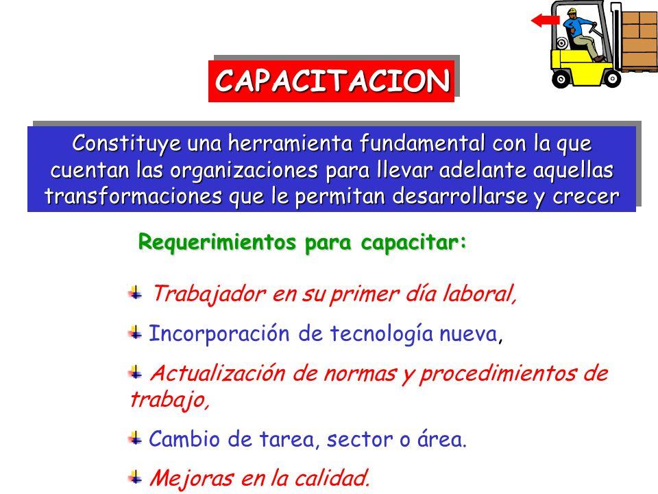 CAPACITACIONCAPACITACION Constituye una herramienta fundamental con la que cuentan las organizaciones para llevar adelante aquellas transformaciones q