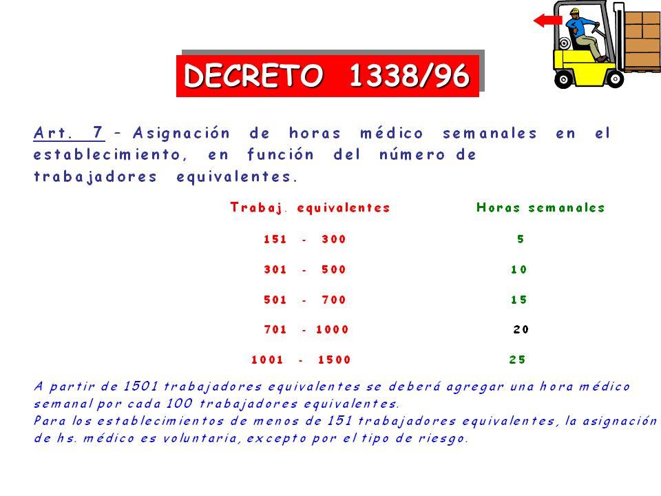 DECRETO 1338/96