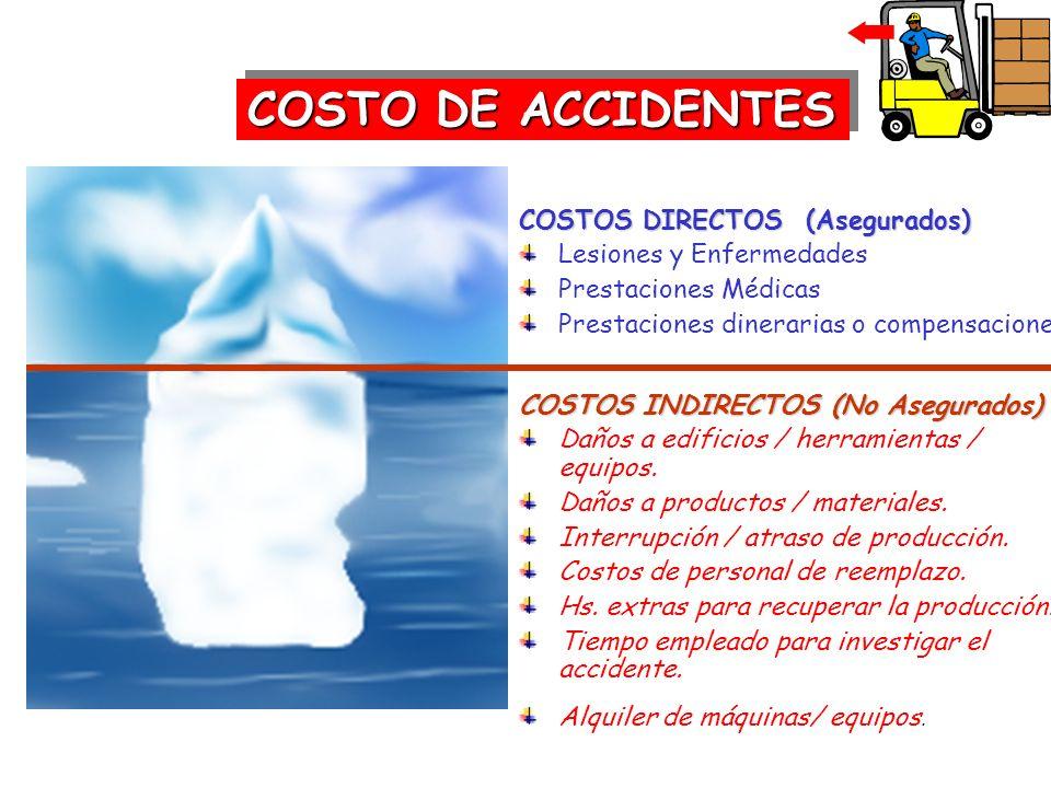 COSTO DE ACCIDENTES COSTOS DIRECTOS (Asegurados) Lesiones y Enfermedades Prestaciones Médicas Prestaciones dinerarias o compensaciones COSTOS INDIRECT