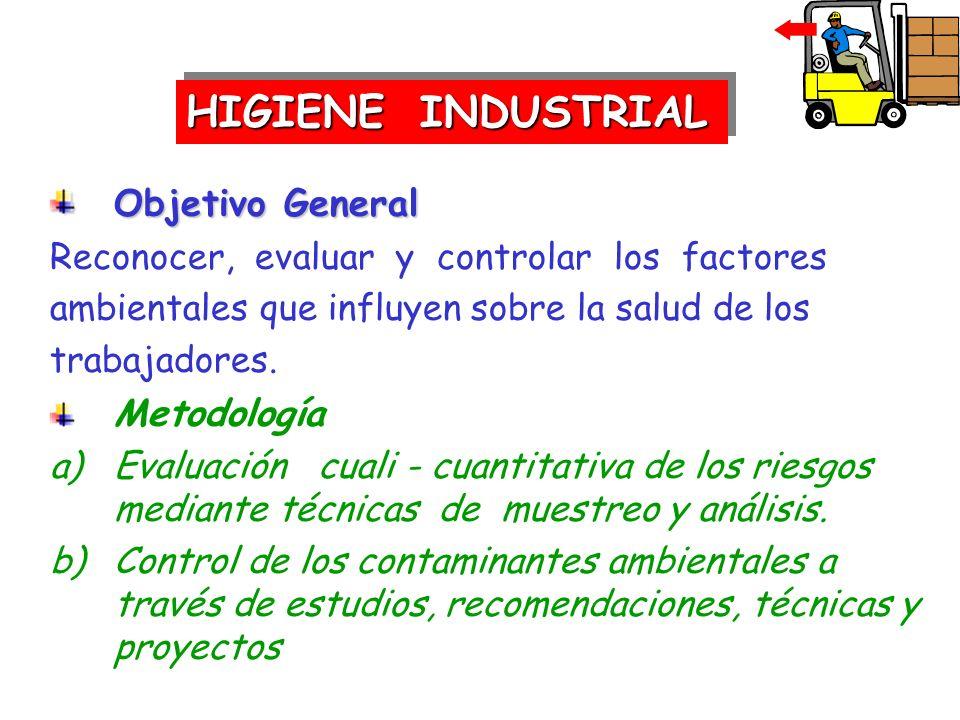 HIGIENE INDUSTRIAL Objetivo General Reconocer, evaluar y controlar los factores ambientales que influyen sobre la salud de los trabajadores. Metodolog