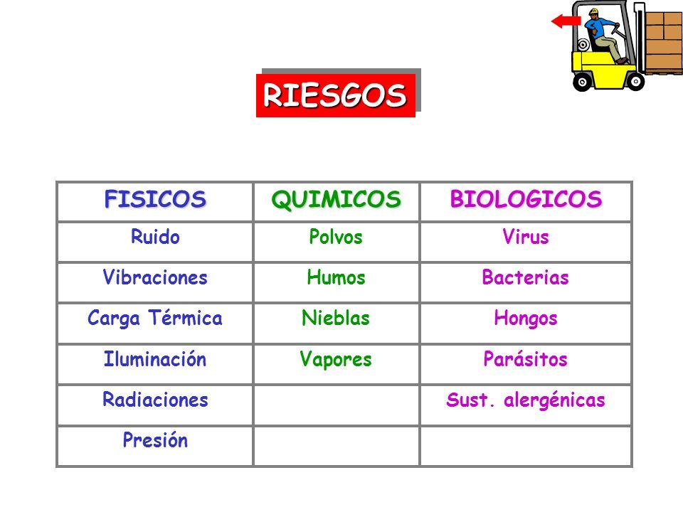 ENFERMEDADES PROFESIONALES SORDERA PROFESIONAL.RUÍDOS GOLPE DE CALOR – NEUMOPATÍAS.