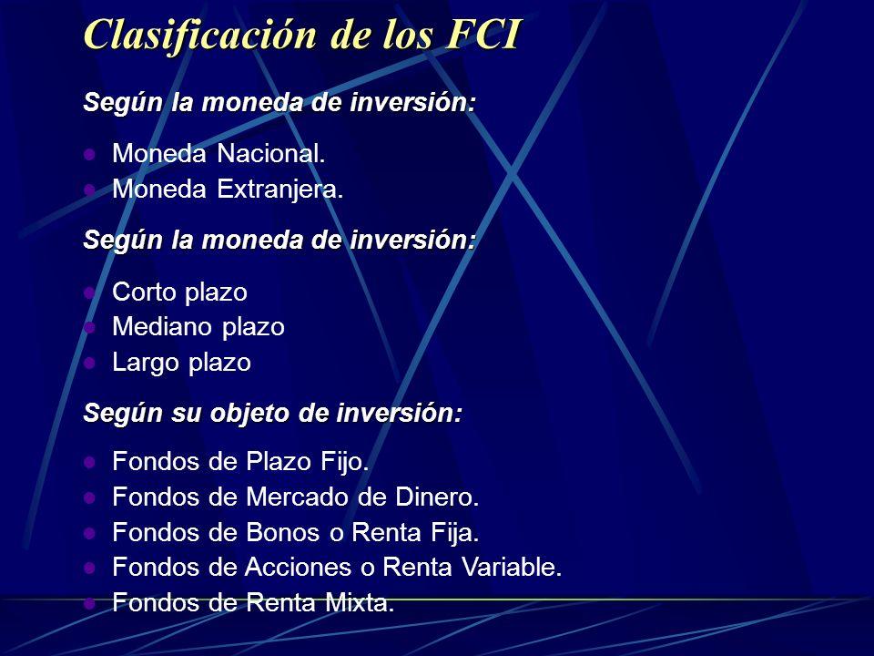 Clasificación de los FCI Según la moneda de inversión: Moneda Nacional. Moneda Extranjera. Según la moneda de inversión: Corto plazo Mediano plazo Lar