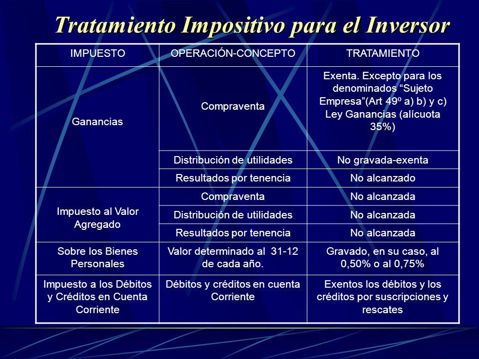 Tratamiento Impositivo para el Inversor IMPUESTOOPERACIÓN-CONCEPTOTRATAMIENTO Ganancias Compraventa Exenta. Excepto para los denominados Sujeto Empres