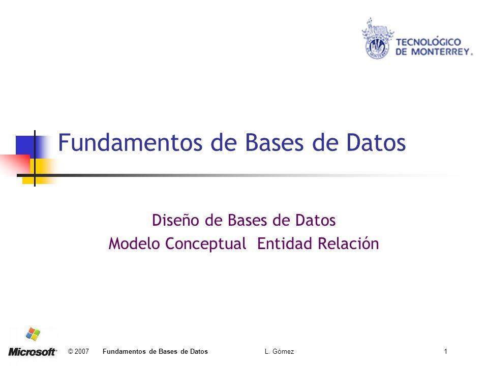 © 2007 Fundamentos de Bases de Datos L. Gómez1 Fundamentos de Bases de Datos Diseño de Bases de Datos Modelo Conceptual Entidad Relación