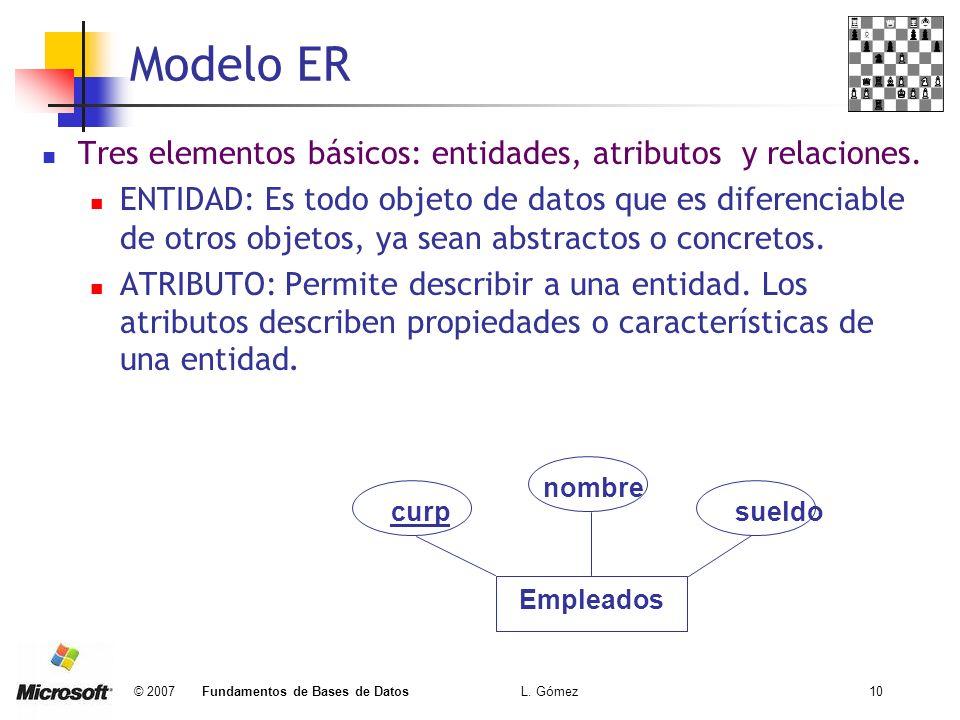 © 2007 Fundamentos de Bases de Datos L. Gómez10 Modelo ER Tres elementos básicos: entidades, atributos y relaciones. ENTIDAD: Es todo objeto de datos