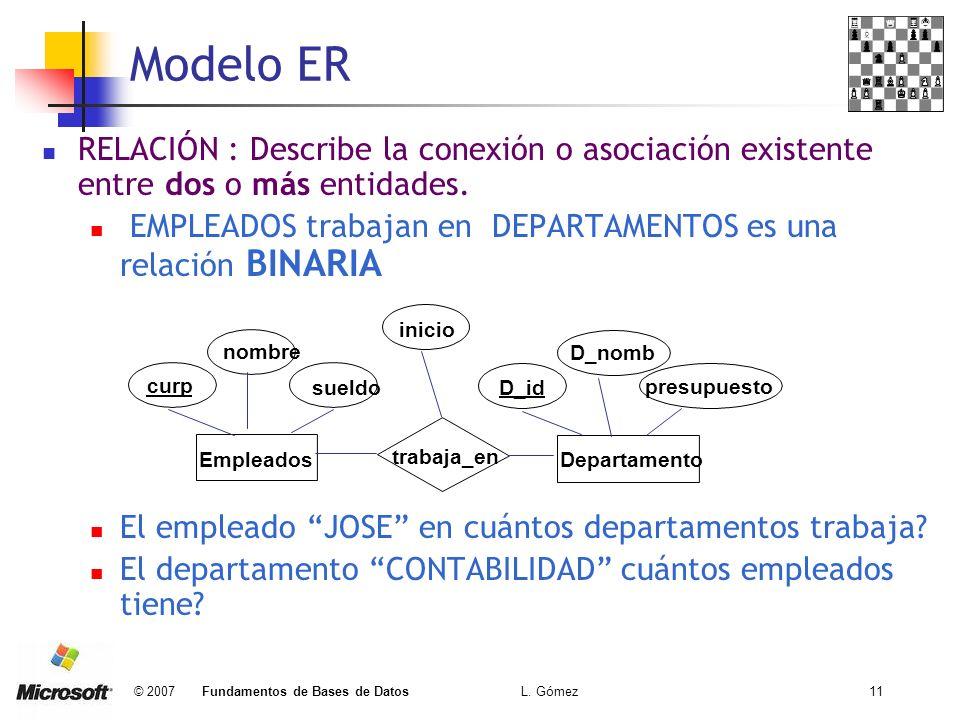 © 2007 Fundamentos de Bases de Datos L. Gómez11 Modelo ER RELACIÓN : Describe la conexión o asociación existente entre dos o más entidades. EMPLEADOS