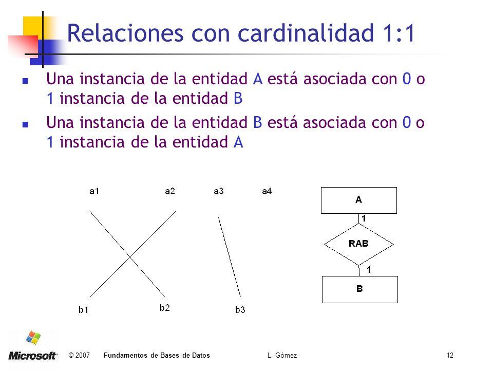 © 2007 Fundamentos de Bases de Datos L. Gómez12 Relaciones con cardinalidad 1:1 Una instancia de la entidad A está asociada con 0 o 1 instancia de la