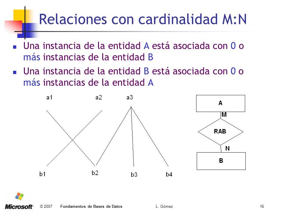 © 2007 Fundamentos de Bases de Datos L. Gómez16 Relaciones con cardinalidad M:N Una instancia de la entidad A está asociada con 0 o más instancias de