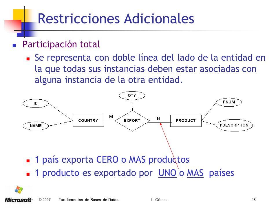 © 2007 Fundamentos de Bases de Datos L. Gómez18 Restricciones Adicionales Participación total Se representa con doble línea del lado de la entidad en