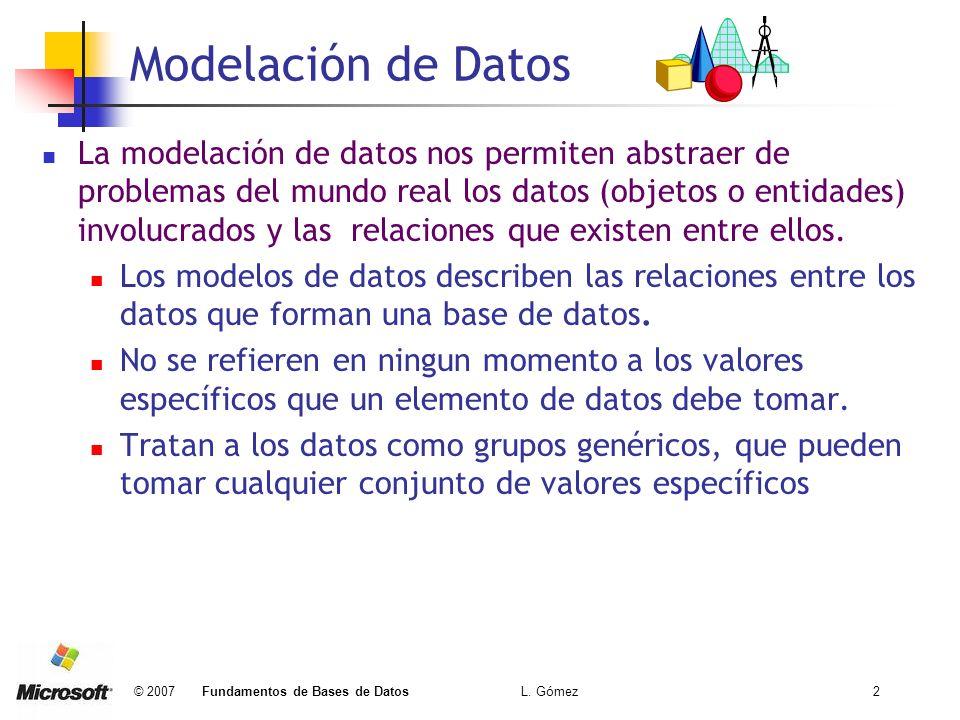 © 2007 Fundamentos de Bases de Datos L. Gómez2 Modelación de Datos La modelación de datos nos permiten abstraer de problemas del mundo real los datos
