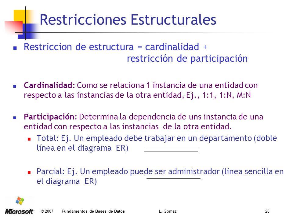 © 2007 Fundamentos de Bases de Datos L. Gómez20 Restricciones Estructurales Restriccion de estructura = cardinalidad + restricción de participación Ca