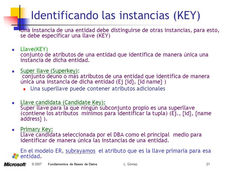 © 2007 Fundamentos de Bases de Datos L. Gómez21 Identificando las instancias (KEY) Una instancia de una entidad debe distinguirse de otras instancias,