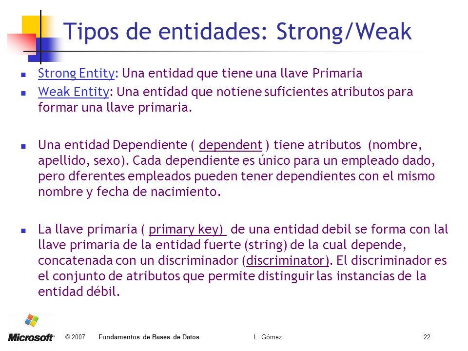 © 2007 Fundamentos de Bases de Datos L. Gómez22 Tipos de entidades: Strong/Weak Strong Entity: Una entidad que tiene una llave Primaria Weak Entity: U