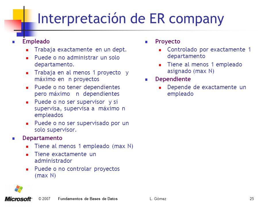 © 2007 Fundamentos de Bases de Datos L. Gómez25 Interpretación de ER company Empleado Trabaja exactamente en un dept. Puede o no administrar un solo d