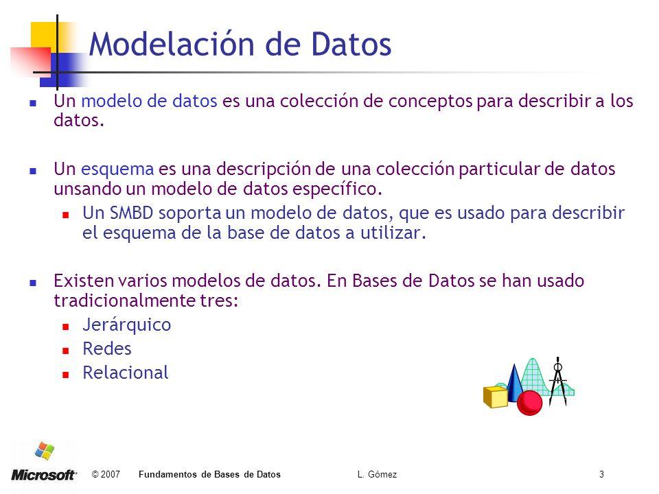 © 2007 Fundamentos de Bases de Datos L. Gómez3 Modelación de Datos Un modelo de datos es una colección de conceptos para describir a los datos. Un esq