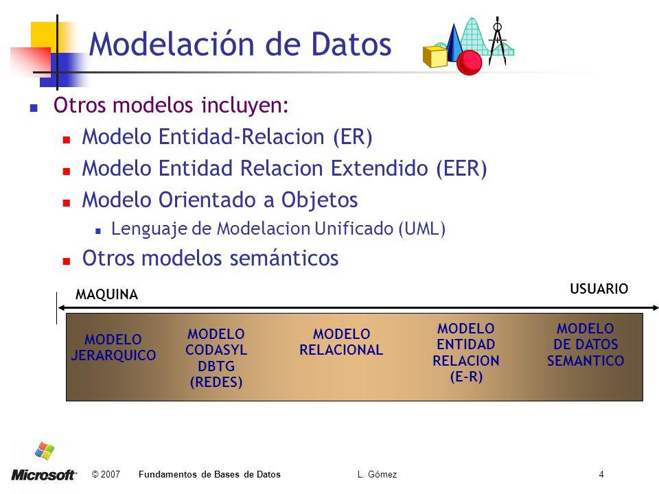 © 2007 Fundamentos de Bases de Datos L. Gómez4 Modelación de Datos Otros modelos incluyen: Modelo Entidad-Relacion (ER) Modelo Entidad Relacion Extend