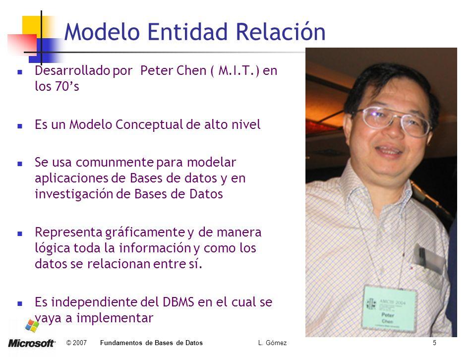 © 2007 Fundamentos de Bases de Datos L. Gómez5 Modelo Entidad Relación Desarrollado por Peter Chen ( M.I.T.) en los 70s Es un Modelo Conceptual de alt