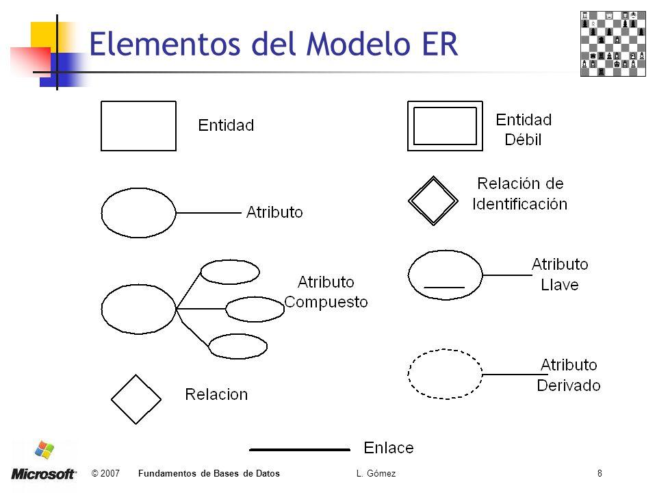 © 2007 Fundamentos de Bases de Datos L. Gómez8 Elementos del Modelo ER