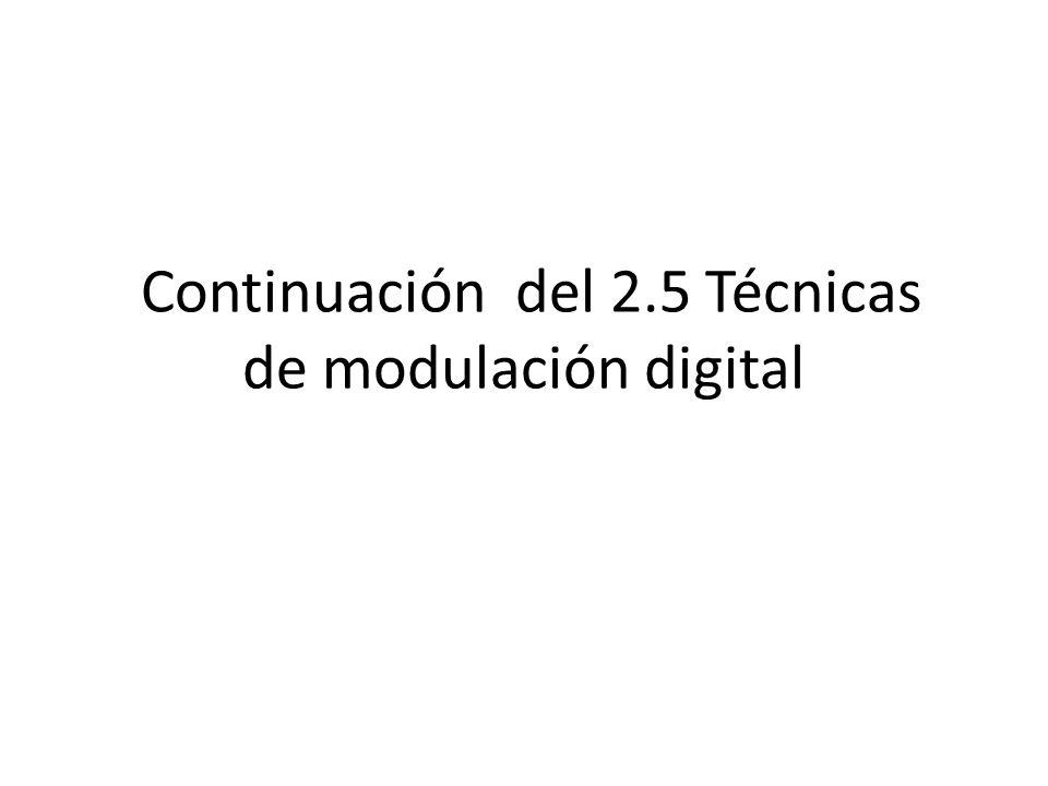 La técnica ASK se utiliza para la transmisión de datos digitales en fibras ópticas, en los transmisores con LED, la expresión de la señal modulada sigue siendo válida.